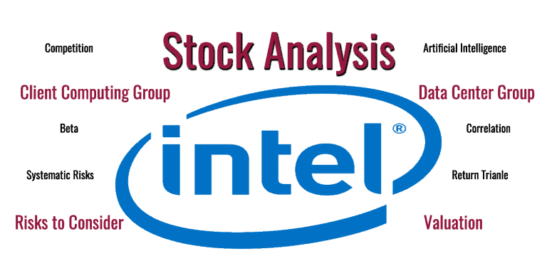 Intel Corp Stock Analysis